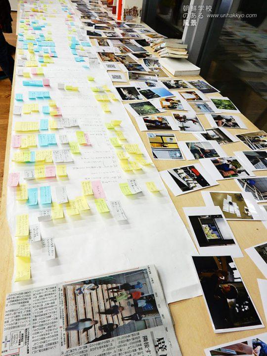 「合同展」までの歩みを残す 写真・記録する会