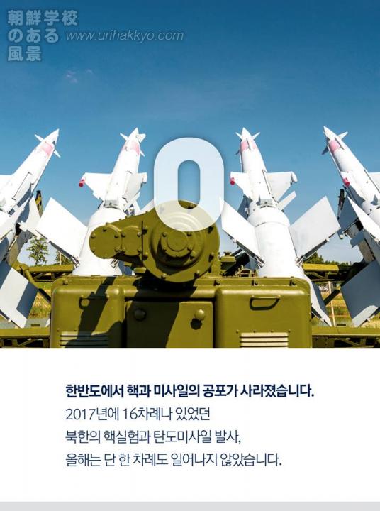 朝鮮半島の核とミサイルの恐怖